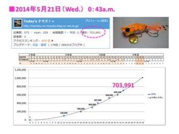 20140521 感謝70万アクセス.png