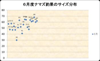 7図.png